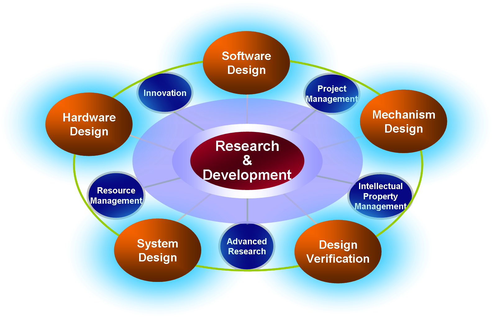 developmental and research designs Methods for researching human development developmental psychology uses scientific research methods to they can use research designs or.